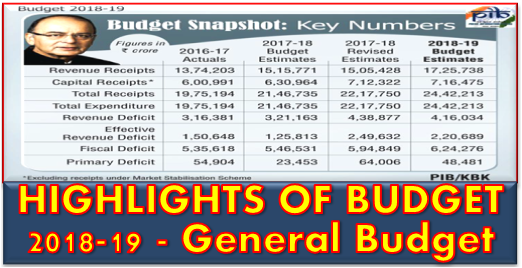 highlights-of-general-budget-2018-19-paramnews
