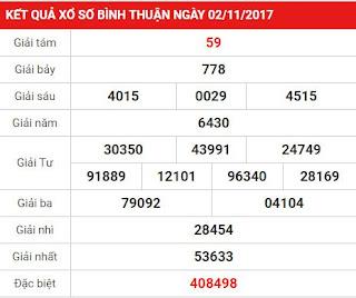 Cùng các chuyên gia dự đoán KQXS Bình Thuận ngày 9-11-2017 Vip