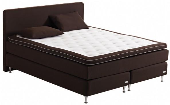 nexus senge Hverdagsmirakler: Møbel helvedet nexus senge