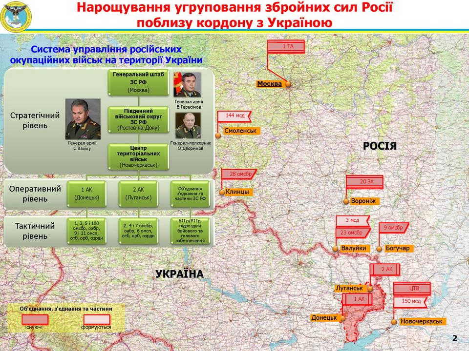 зс рф, русские военные преступники