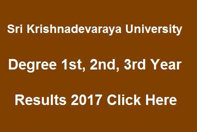 sku ug degree results 2017 manabadi
