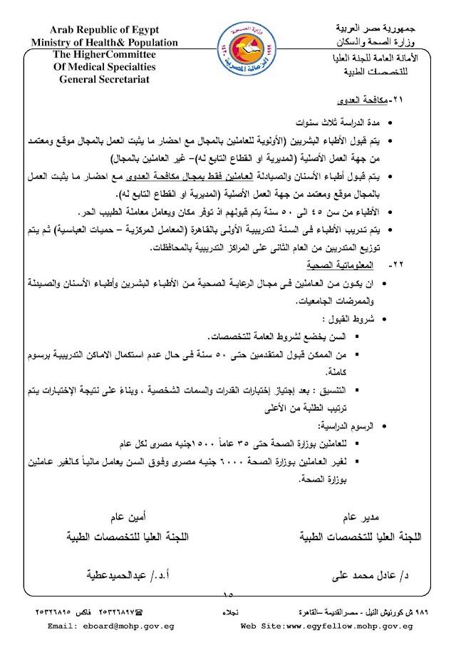 الرسوم والغرامات الرسمية الزمالة المصرية من يونيو 2016