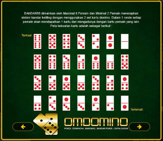 PANDUAN LENGKAP TIPS BERMAIN BANDAR66 ONLINE DI OMDOMINO