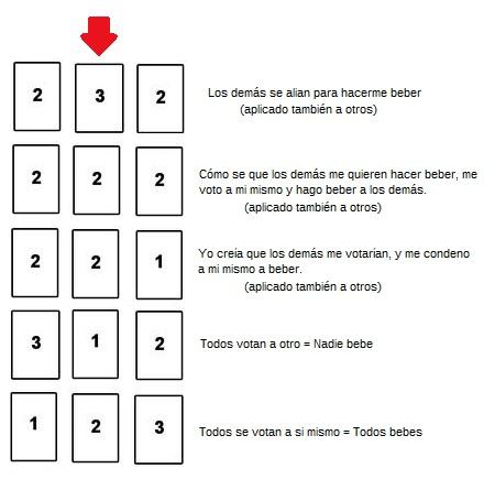 Best Juegos Con Cartas De Poker Para Tomar Image Collection