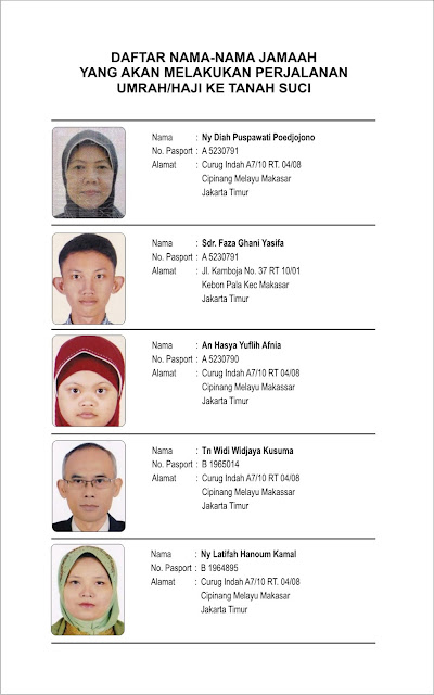 Daftar Jamaah Umrah