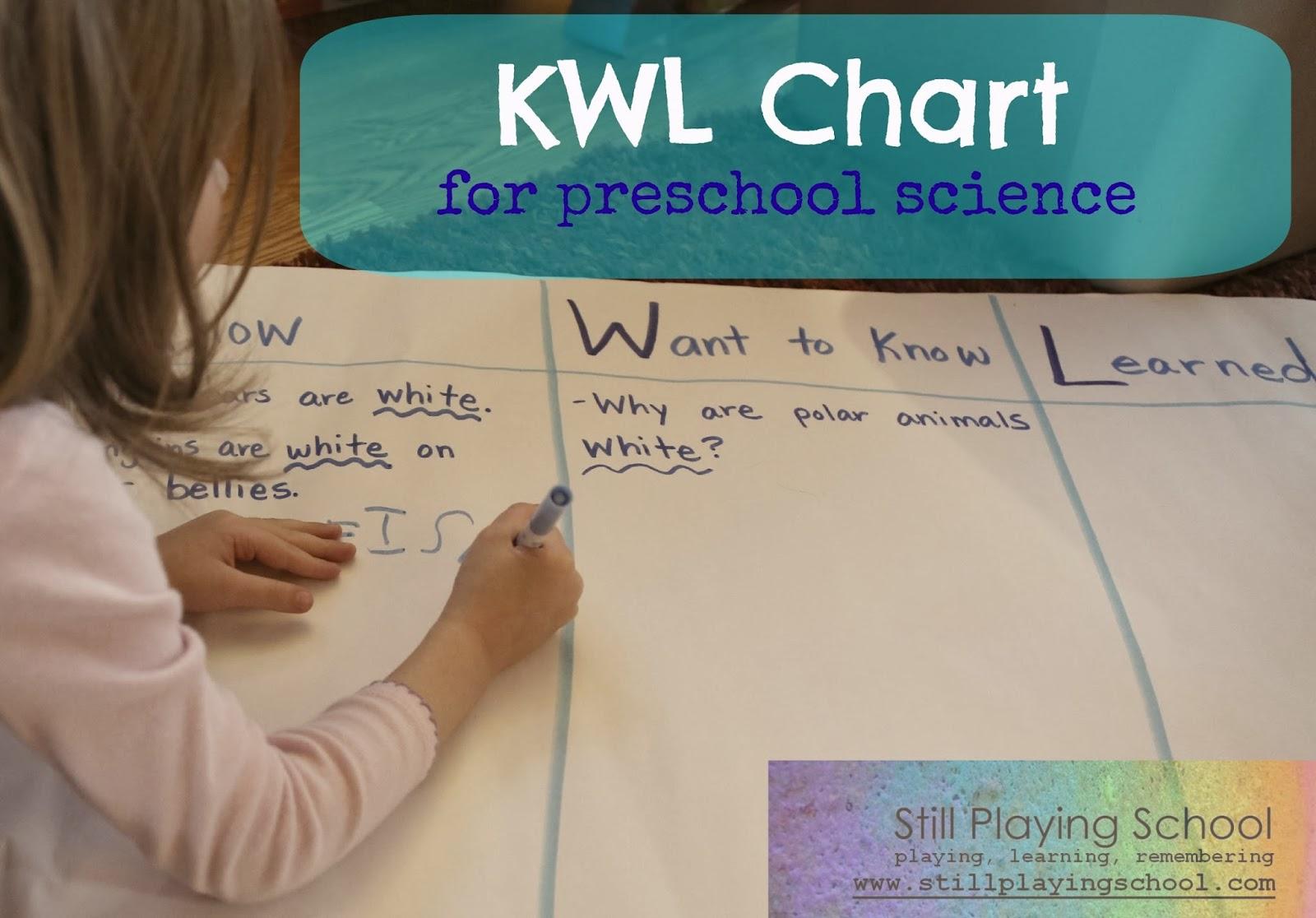 Investigating Polar Regions Using a KWL Chart   Still Playing School