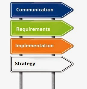 importance of communication in business administration There are mainly three methods of communication in business organizations, oral or verbal, written and non-verbal  the importance of non verbal communication in business organization .