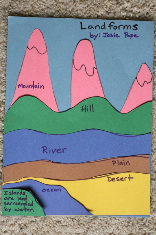 Journey To Josie Landforms Unit