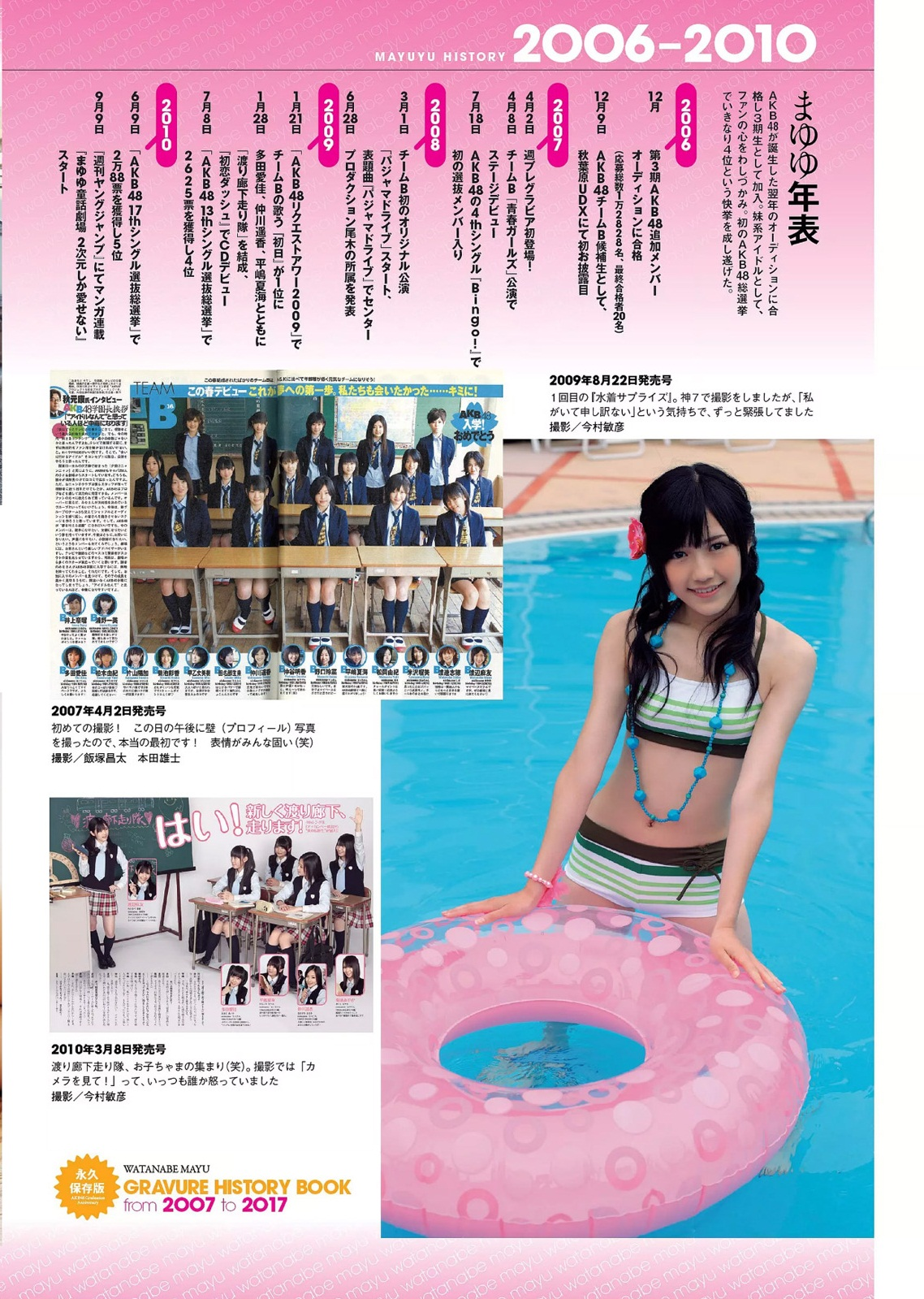 AKB48 Watanabe Mayu 渡辺麻友 Gravure History Book from 2007 to 2017