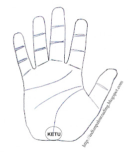mount of ketu palmistry