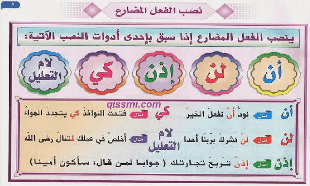 لوحات قواعد اللغة العربية