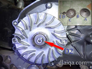 pasang washer conical spring (D2)