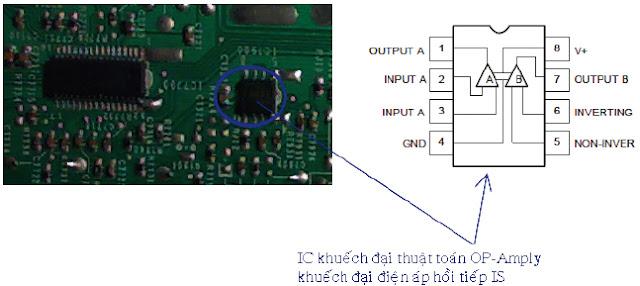 Hình 17 - IC Khuếch đại thuật toán OP-Amply và sơ đồ khối bên trong khuếch đại điện áp hồi tiếp IS