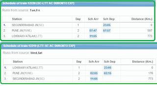 Pune - Mumbai Duroto Schedule