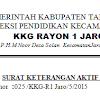 Contoh Surat Keterangan aktif KKG Dalam Pengembangan Diri