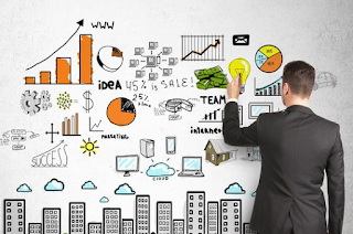 Pengertian, Definisi Arti Manajemen Pemasaran (Marketing) Beserta Strategi dan Contohnya