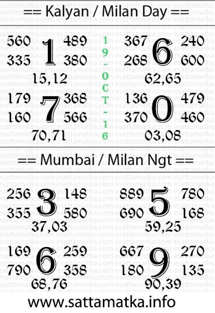 BossMatka H M Bhai Satta Matka Chart [19-OCT-16]