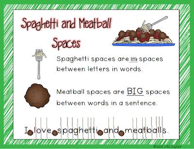 Spaghetti meatball spaces writing a business