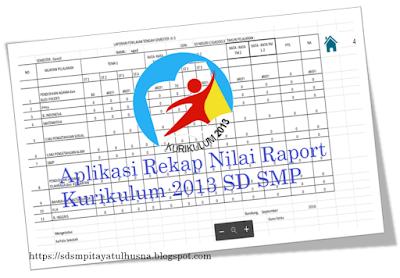 Download Format Penilaian dan Olah Nilai Raport