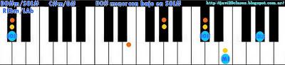 acordes de piano, organo o teclado (inversiones de bajos) menores bajo en quinta