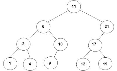 materi tentang binary search tree