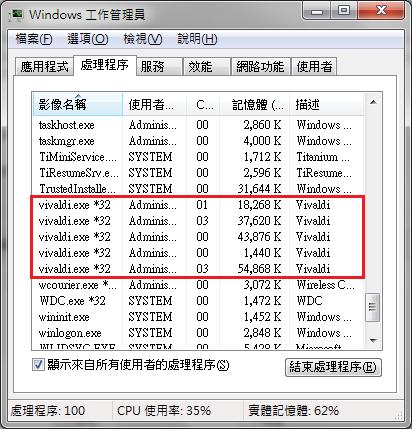 %25E6%259C%25AA%25E5%2591%25BD%25E5%2590%258D - [推薦] 更快、更省記憶體!Vivaldi - 比Chrome更棒的瀏覽器