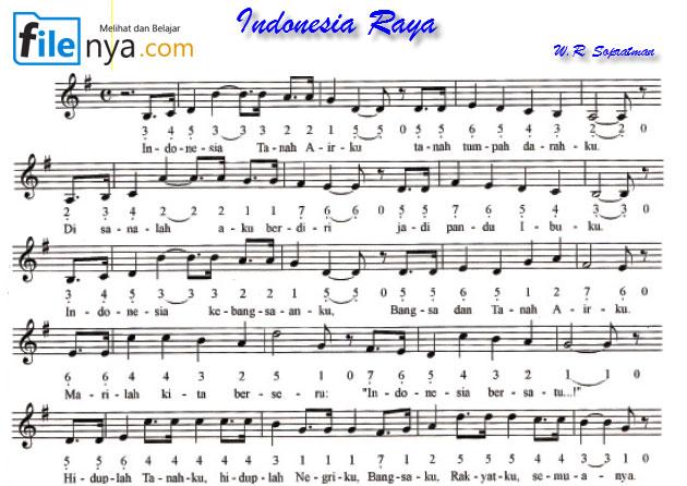 Indonesia Raya Not Angka,Not Balok,Lirik,Chord