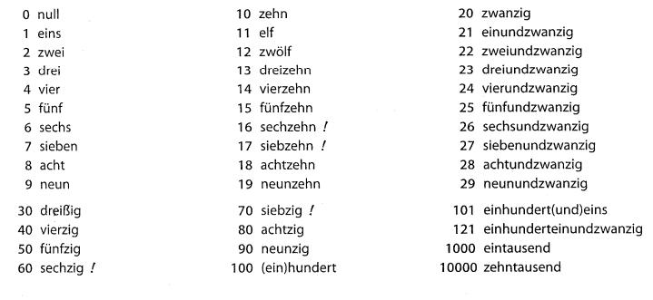 Zahlen verbinden bis 1000 buch