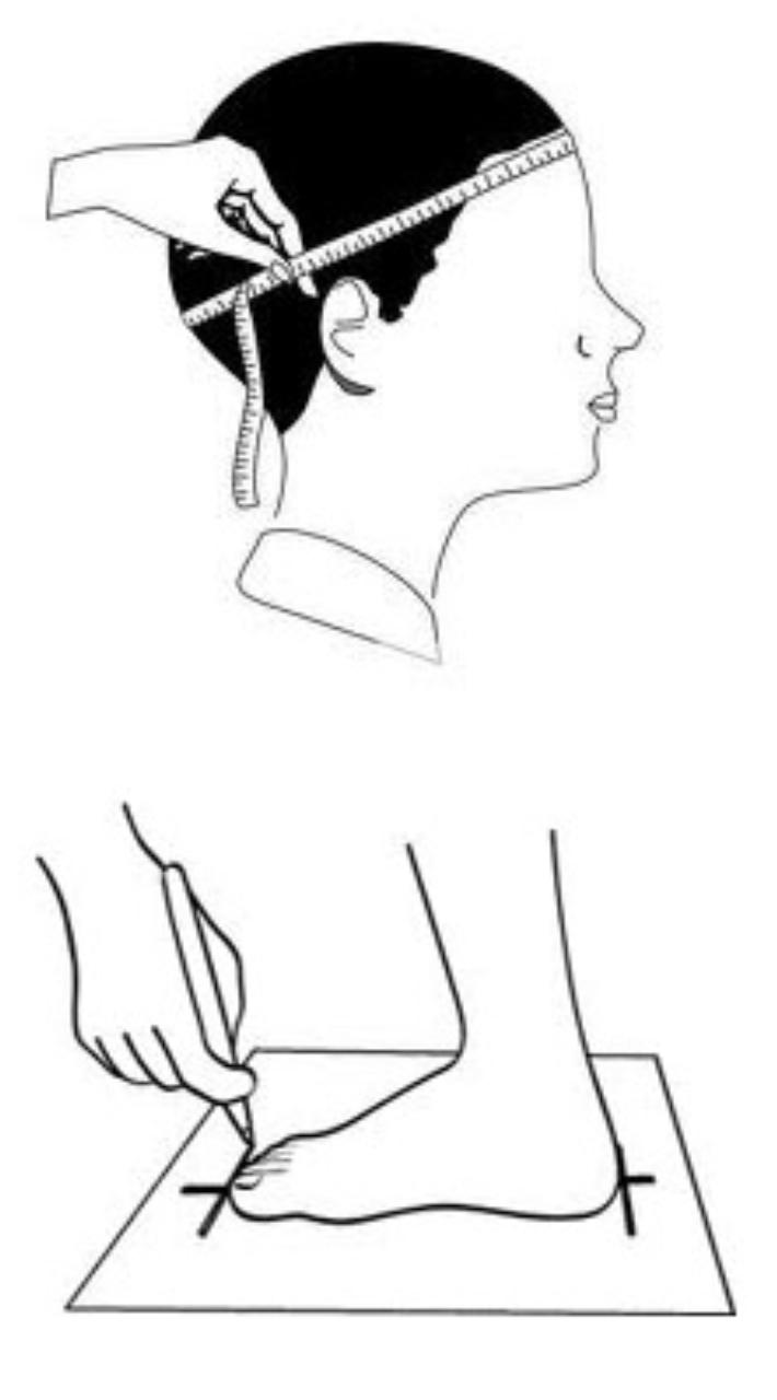 Dinah Crochet: Cara mendapatkan ukuran topi