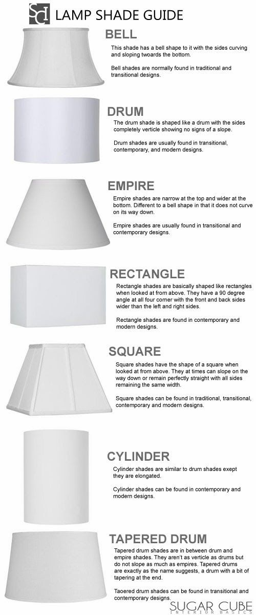Lamp shade guide interior design infographic on Hello Lovely Studio