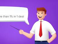 Berapa Jumlah Investasi dan Profit Yang Sempurna Dalam Trading Asset di IQ OPTION ?