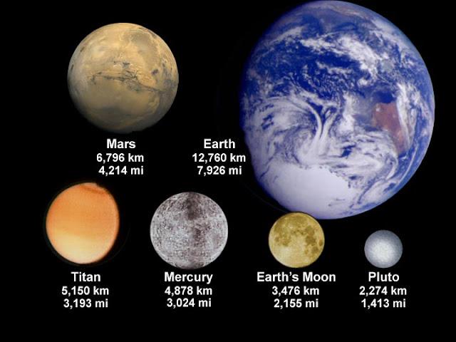 Tamaño planeta Tierra