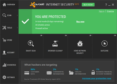 Avast internet Security 2016 Sundeep maan