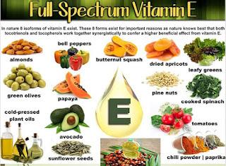 Sumber-makanan-vitamin-e