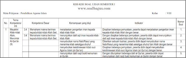 Download kisi kisi uts/ pts pai dan budi pekerti/ agama islam kls 8 semester 1/ ganjil/ gasal kurikulum 2013/ k 13/ kurtilas tahun 2017 2018 www.soalbagus.com