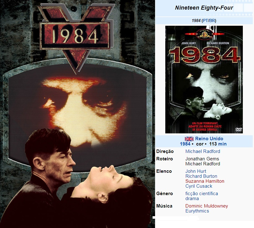 George Orwell 1984 Film