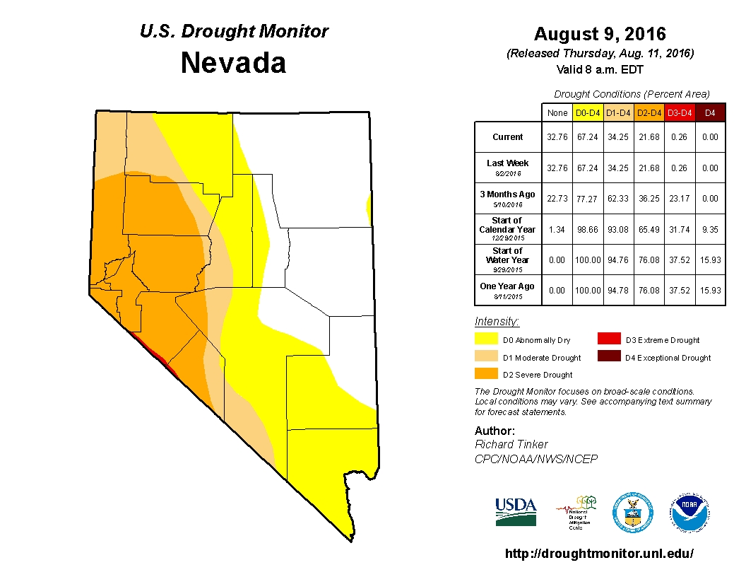 figure 1 nevada s drought report august 9 2016 u s drought monitor 8 2016