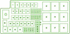 2010 Ford Fusion Distribution Fuse Box Diagram