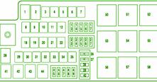 ford fusebox diagram 2010 ford fusion power distribution. Black Bedroom Furniture Sets. Home Design Ideas