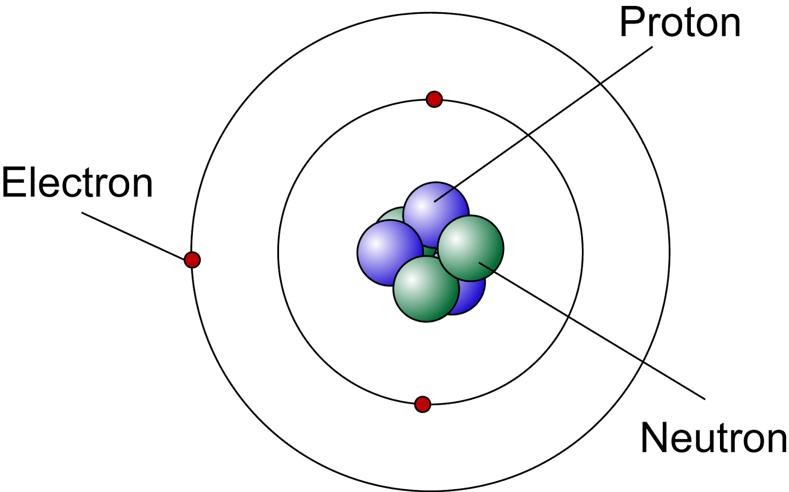 hight resolution of modern atomic model
