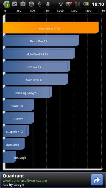gsmarena_131 MiniReview: Sony Ericsson Xperia Neo