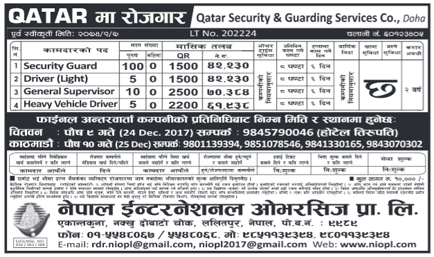 Jobs in Qatar for Nepali, Salary Rs 70,384