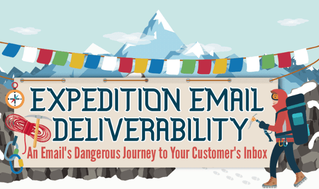 Expedition email deliverability