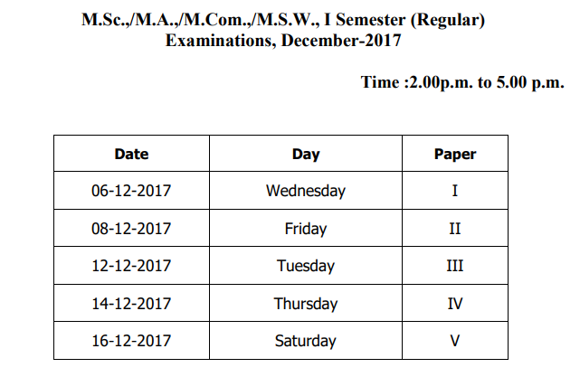 PU PG 1st  Sem Exam Time Table 2017