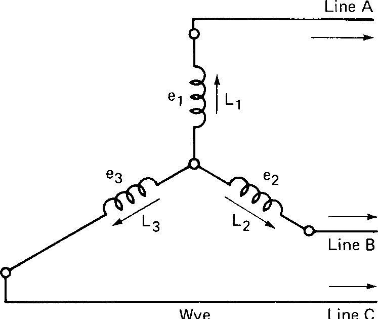 DELTA AND WYE CONNECTION (3-PHASE) ELECTRICAL PROPERTIES