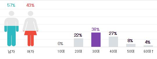 Park Yoochun'un skandalından sonra JYJ'e ve kardeşi Park Yoohwan'a ne olacak?