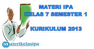 Daftar Materi IPA Kelas 7 Semester Ganjil (Sesuai Kurikulum 2013)
