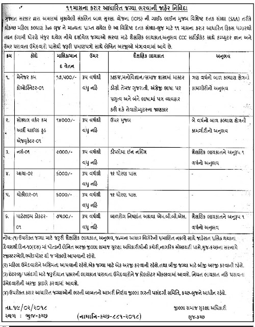 icps-kutch-bhuj-recruitment-for-various