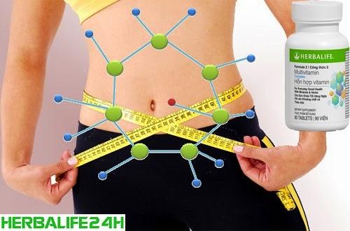 Kiểm soát cân nặng MultiVitamin Herbalife F2