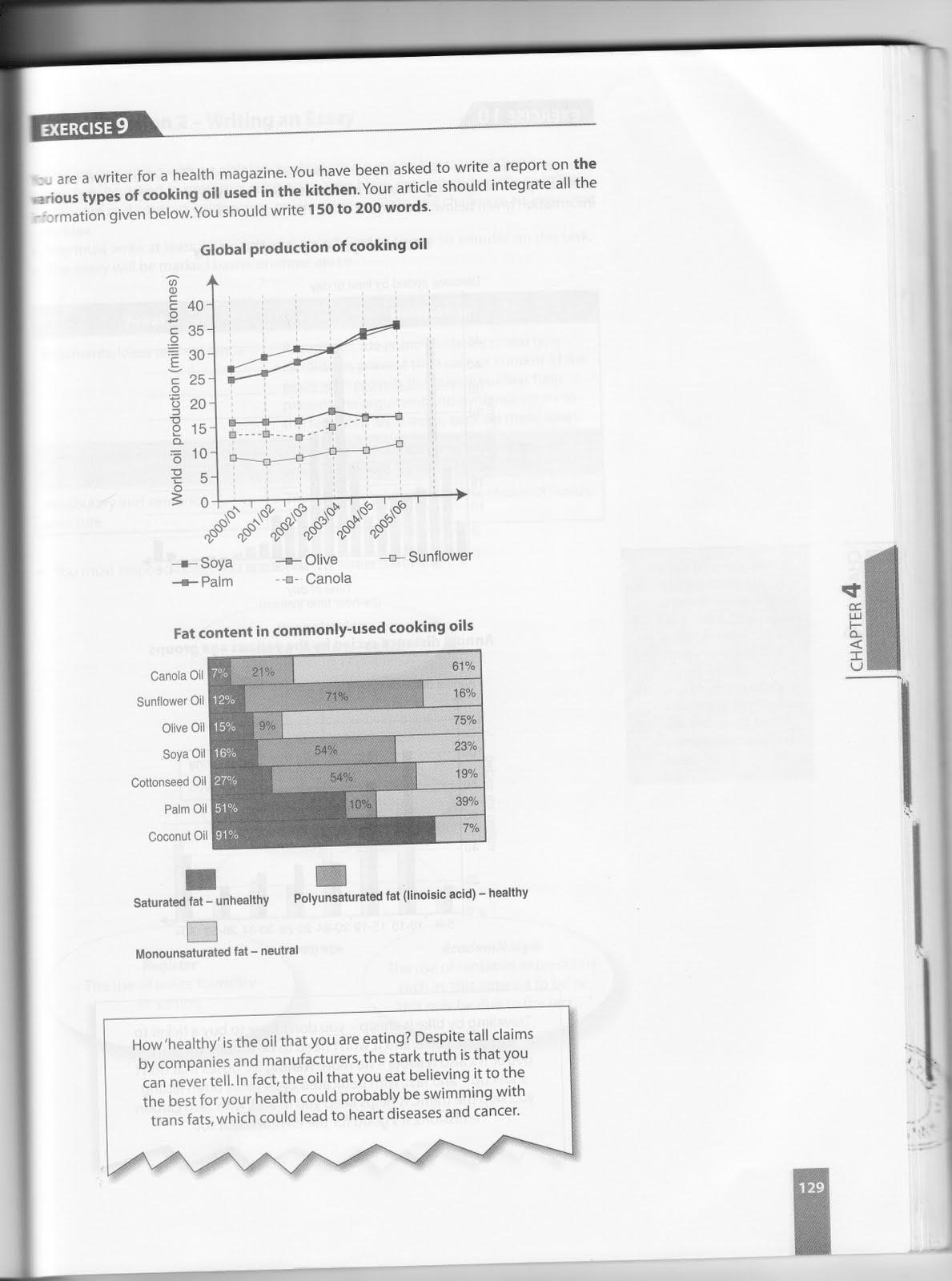 Sample essay report spm